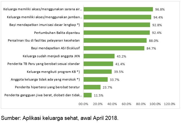 Misi 2020, Ridwan Kamil Kebut SDM dan Pemerataan